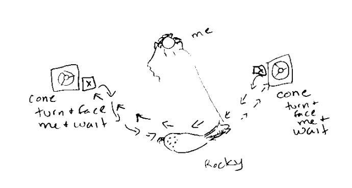 Sketch: Half Circle Cone Game