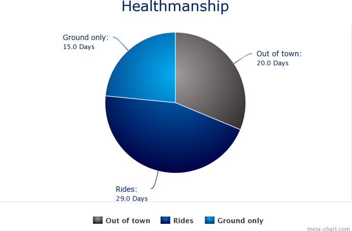 healthmanship as of march 15, 2015